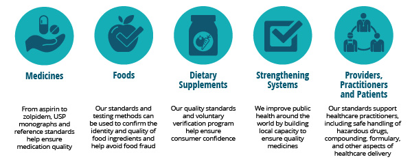 quality-standards-infographic