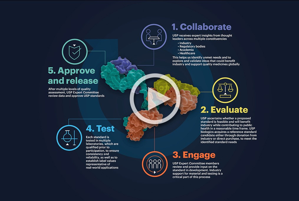 Biologics Process video